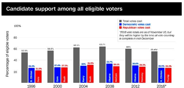 enemyus-parti-vote